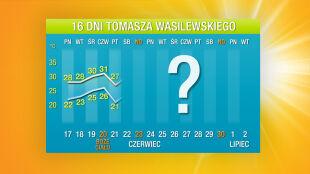 Prognoza pogody na 16 dni: skwar, ale trochę mniejszy